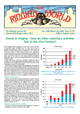 The Ringing World issue 5108