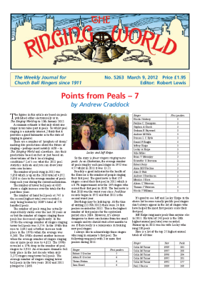 The Ringing World issue 5263