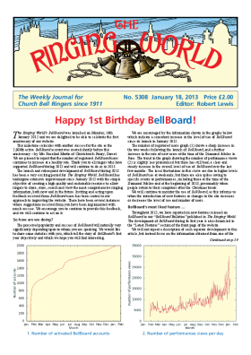 The Ringing World issue 5308